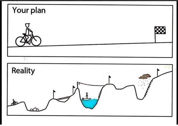 Tu plan vs la realidad